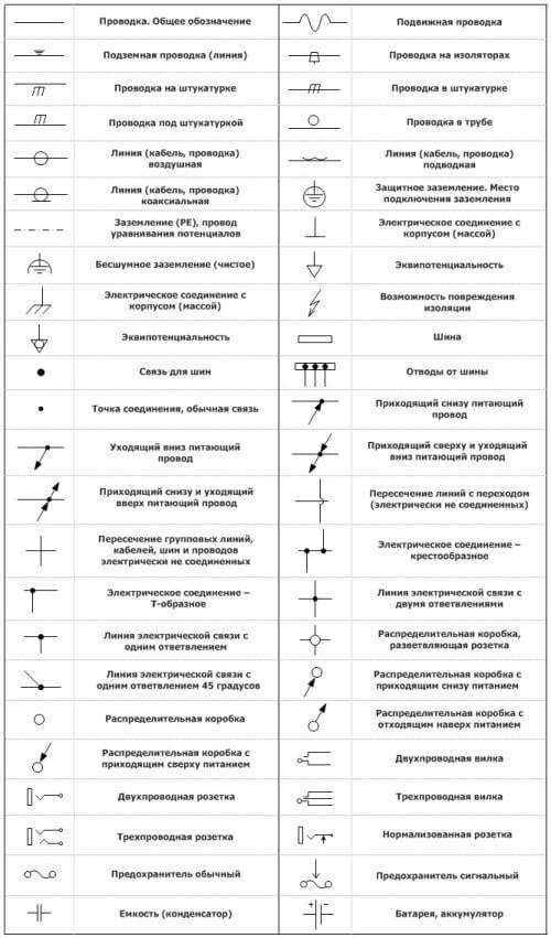 Обозначения на электрических схемах