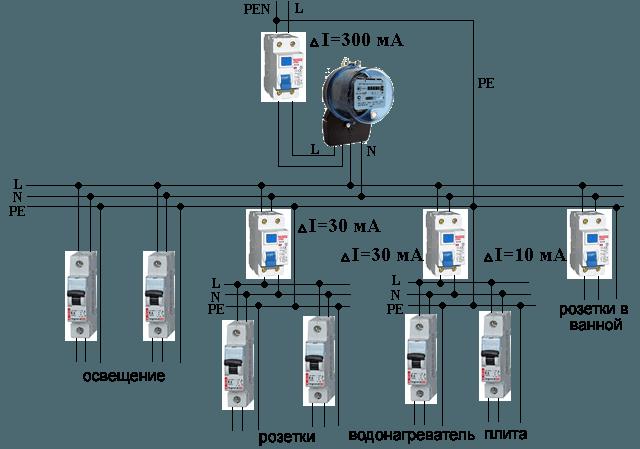 Мощность ток напряжение