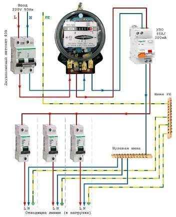 Схемы подключения счетчиков электроэнергии