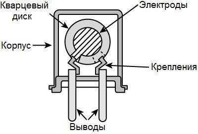 Кварцевый резонатор