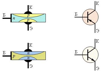 Виды транзисторов
