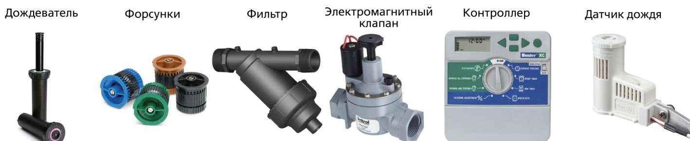 Система автоматического полива