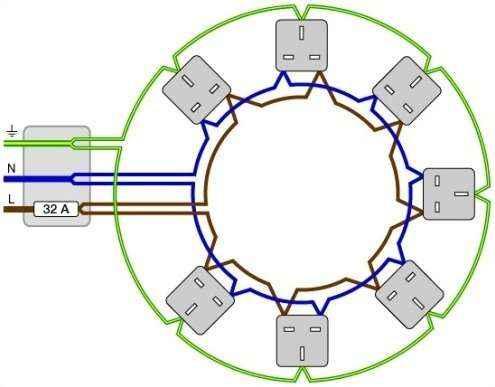 Кольцевая проводка