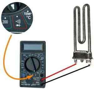 Электрические нагревательные элементы