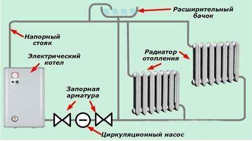 Электрический котел отопления