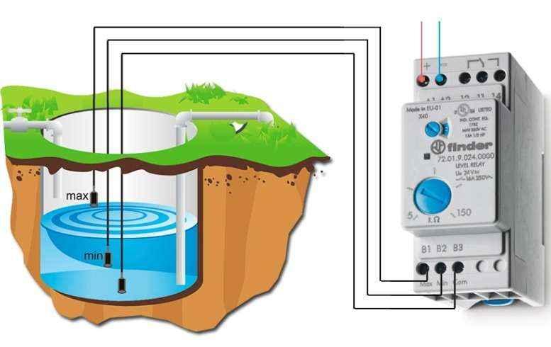 Реле контроля уровня жидкости